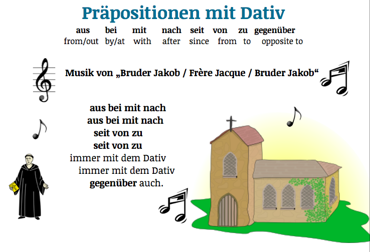 Lerne deutsch pr positionen mit dativ for Nach akkusativ oder dativ