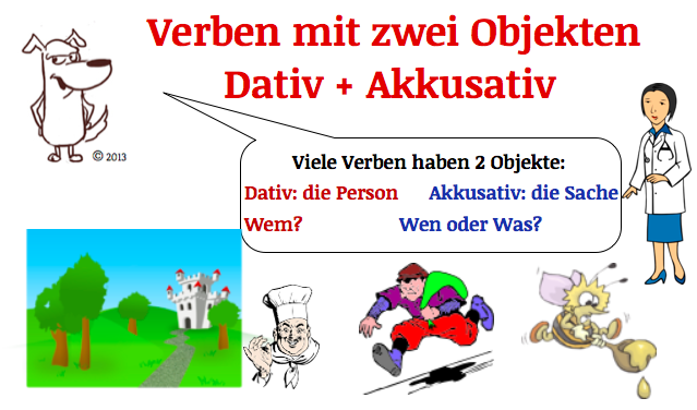 German Personal Pronouns and Their Cases - dummies