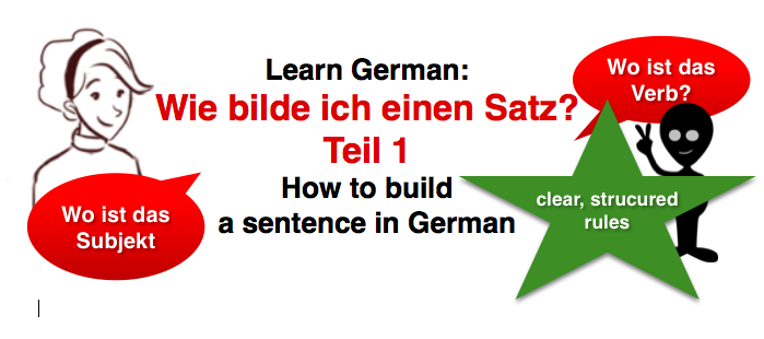 Learn German grammar - high quality videos & exercises