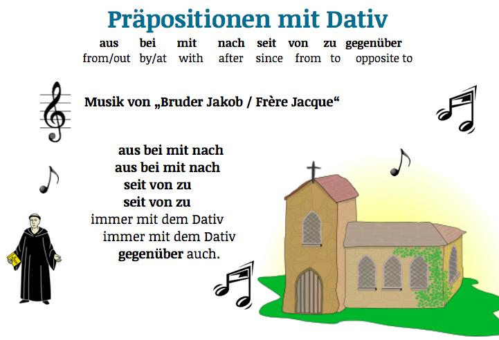 Learn German grammar - high quality videos & exercises