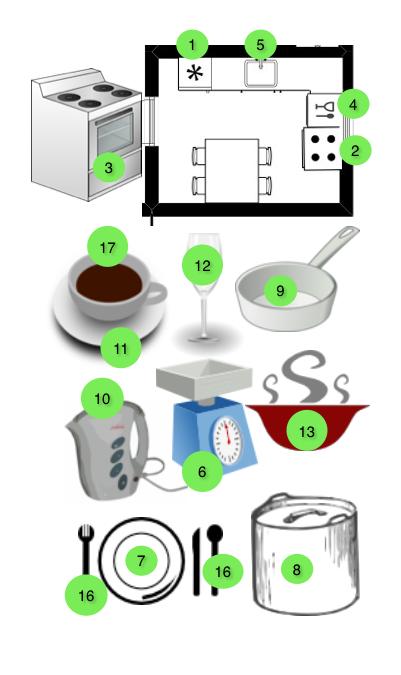 German room vocabulary: kitchen