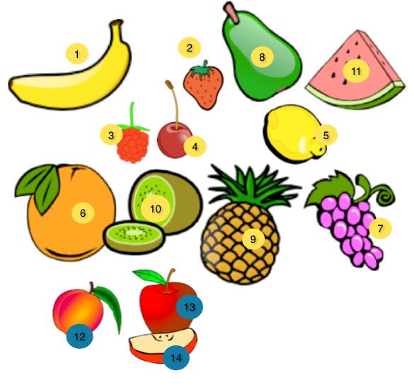 میوه ها و سبزیجات به آلمانی