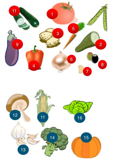 میوه و سبزیجات به آلمانی