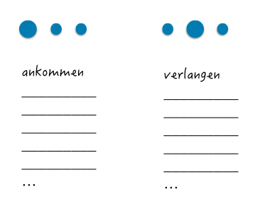 German separable and inseparable prefixes - word stress
