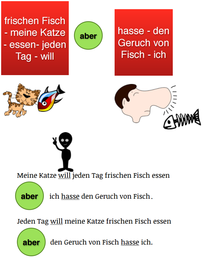 free-german-lesson-2-hauptsaezte-aber