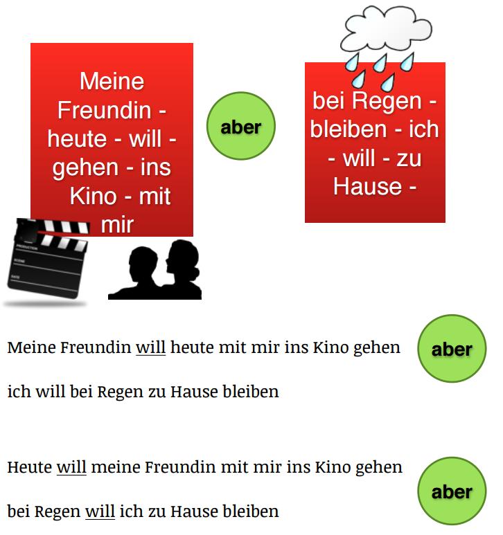 free-german-lesson-2-hauptsaezte-aber2