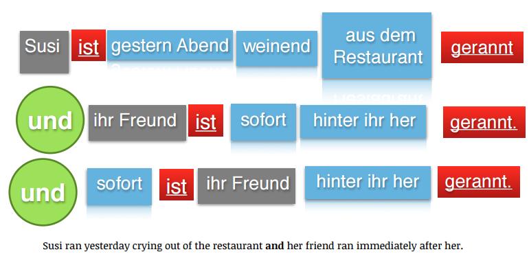 free-german-lesson-2-hauptsaezte-und