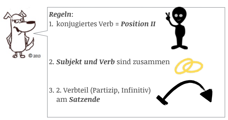 German sentence construction rules