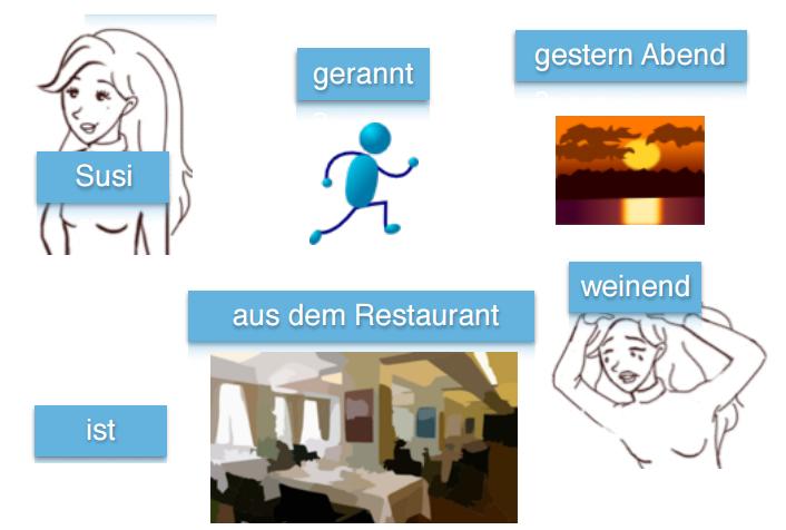 free-german-lesson-satzbau