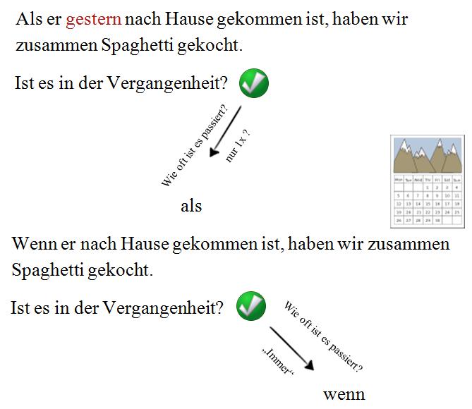 free-german-lessons-als-oder-wann