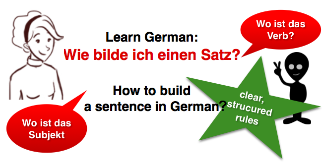 free-german-lessons-Building-sentences-in-German