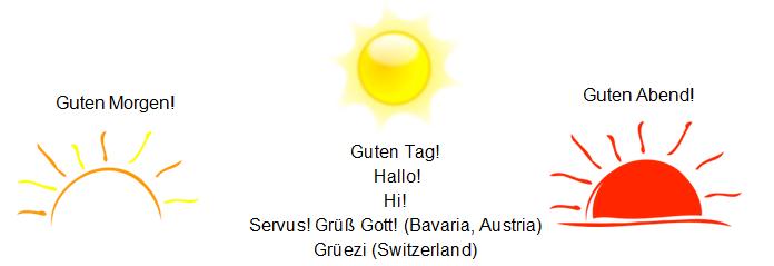 free-german-lessons-hello
