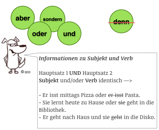 free-german-lessons-shortcut