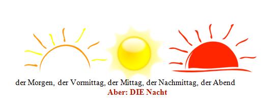 free-german-lessons-tageszeiten