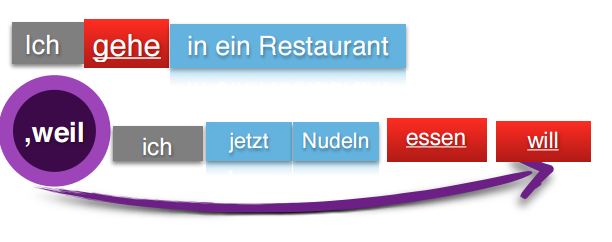 free-german-lessons-weil2