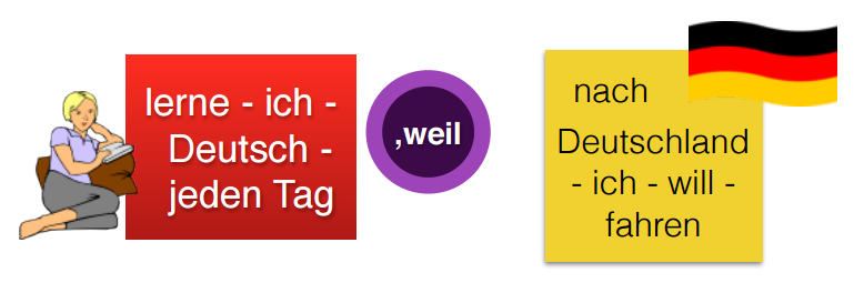 free-german-lessons-weil4