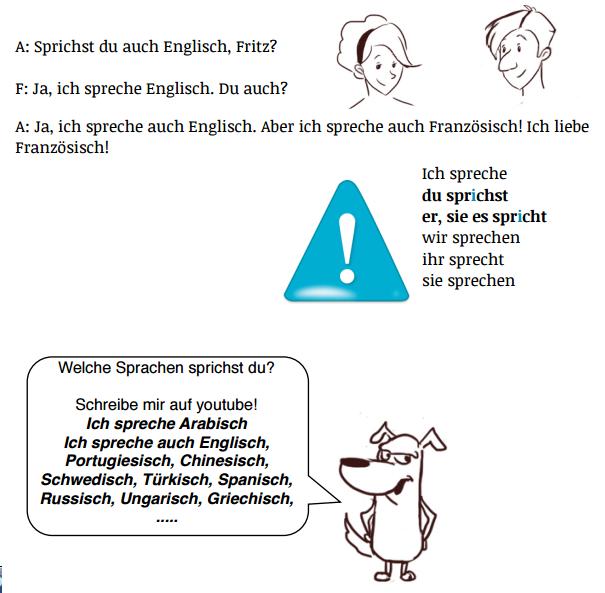 free-german-lessons-welche-sprache-sprichst-du