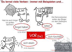 Most common German verbs with prepositions