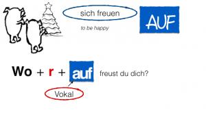 Beispiel2-verben-mit-präpisitionen-Fragen-stellen